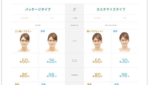 JINS PC | JINS  眼鏡 メガネ めがね